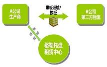 万博手机网页版客户端交换租赁